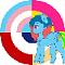 Avatar de EOS45350D